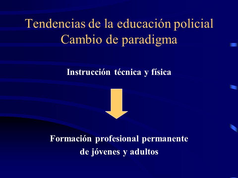 Tendencias de la educación policial Cambio de paradigma