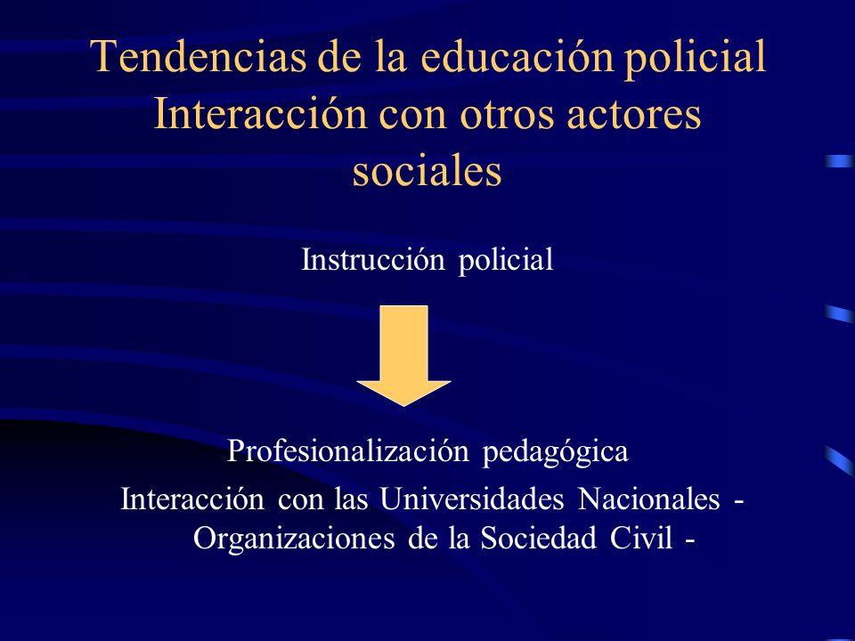Profesionalización pedagógica