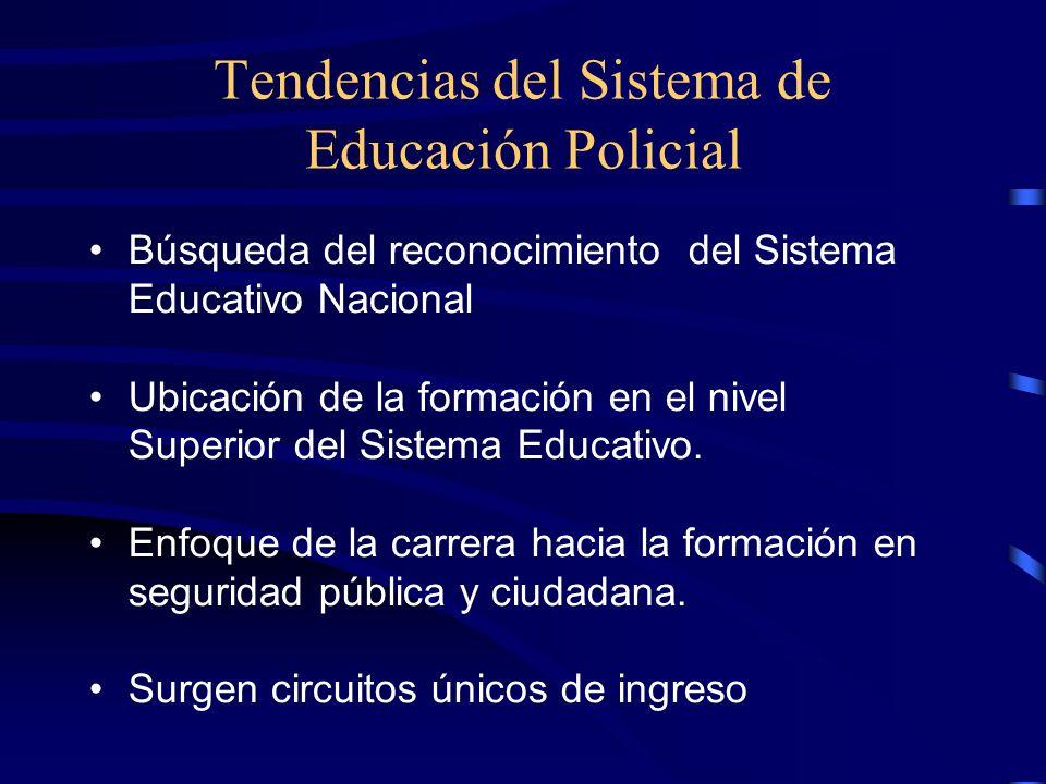 Tendencias del Sistema de Educación Policial