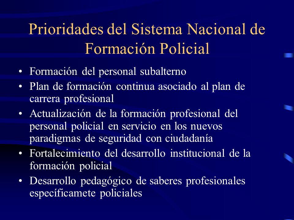 Prioridades del Sistema Nacional de Formación Policial