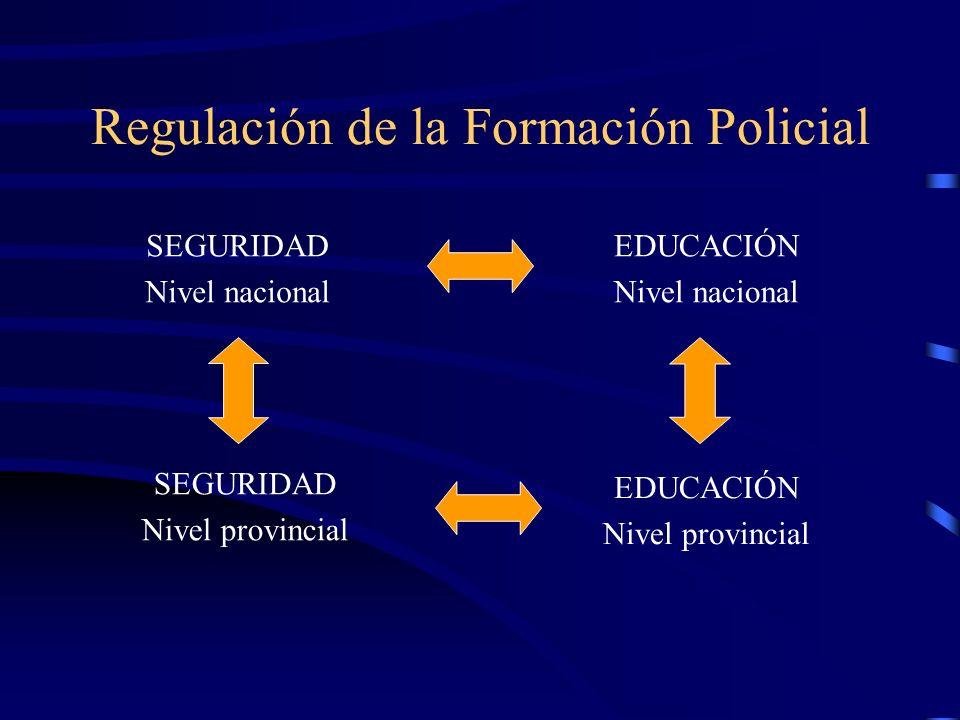 Regulación de la Formación Policial