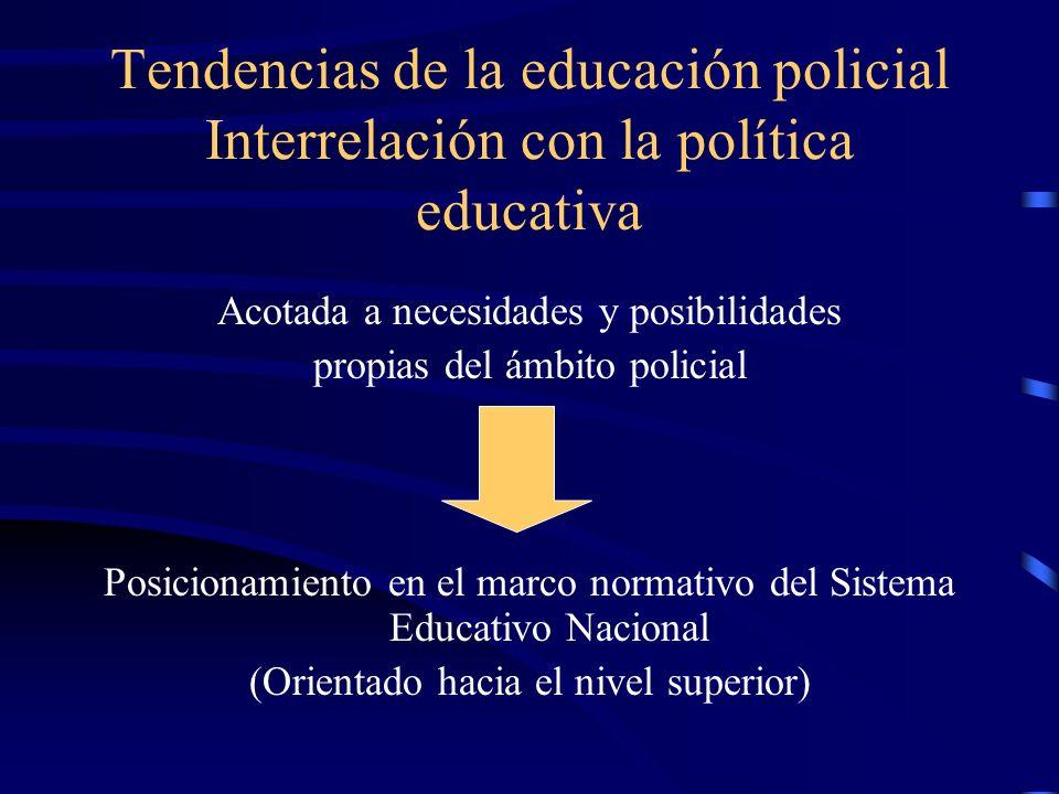 Tendencias de la educación policial Interrelación con la política educativa