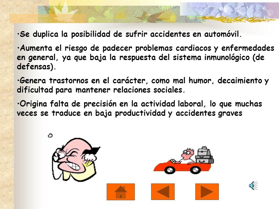 Se duplica la posibilidad de sufrir accidentes en automóvil.