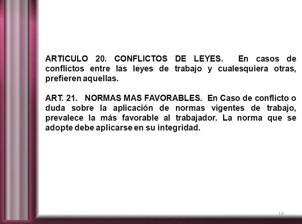 ARTICULO 20. CONFLICTOS DE LEYES