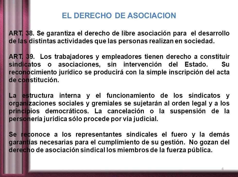 EL DERECHO DE ASOCIACION