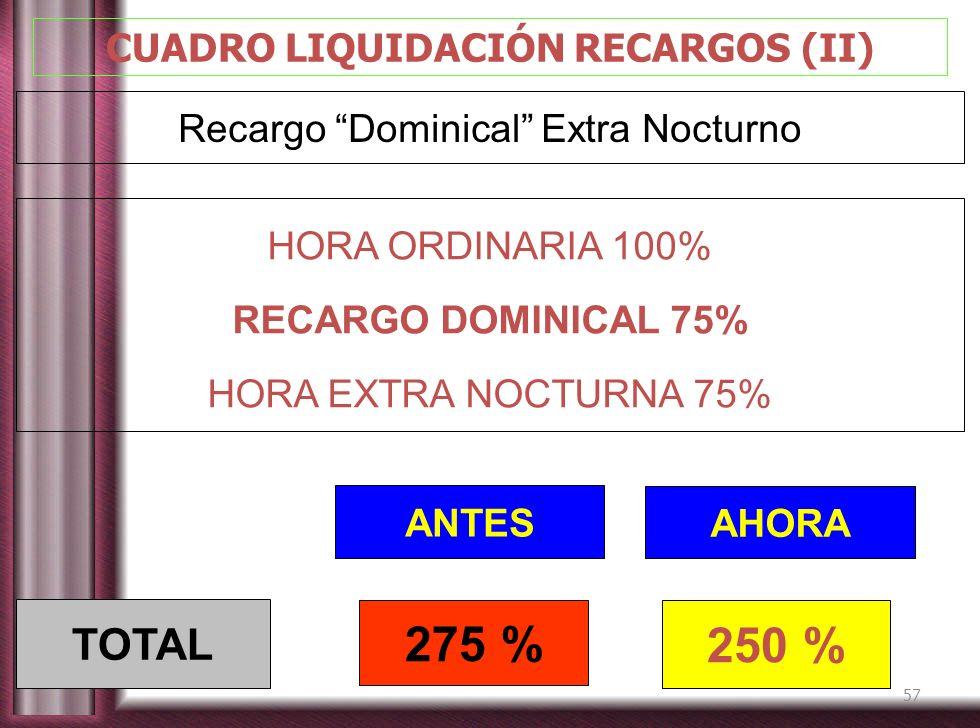 CUADRO LIQUIDACIÓN RECARGOS (II)
