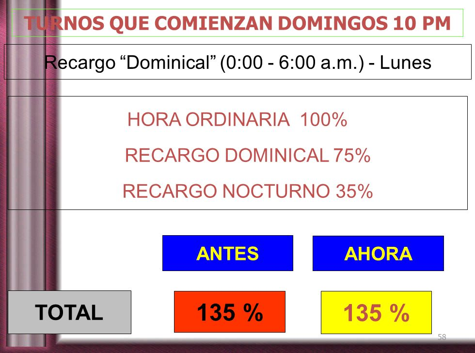 TURNOS QUE COMIENZAN DOMINGOS 10 PM