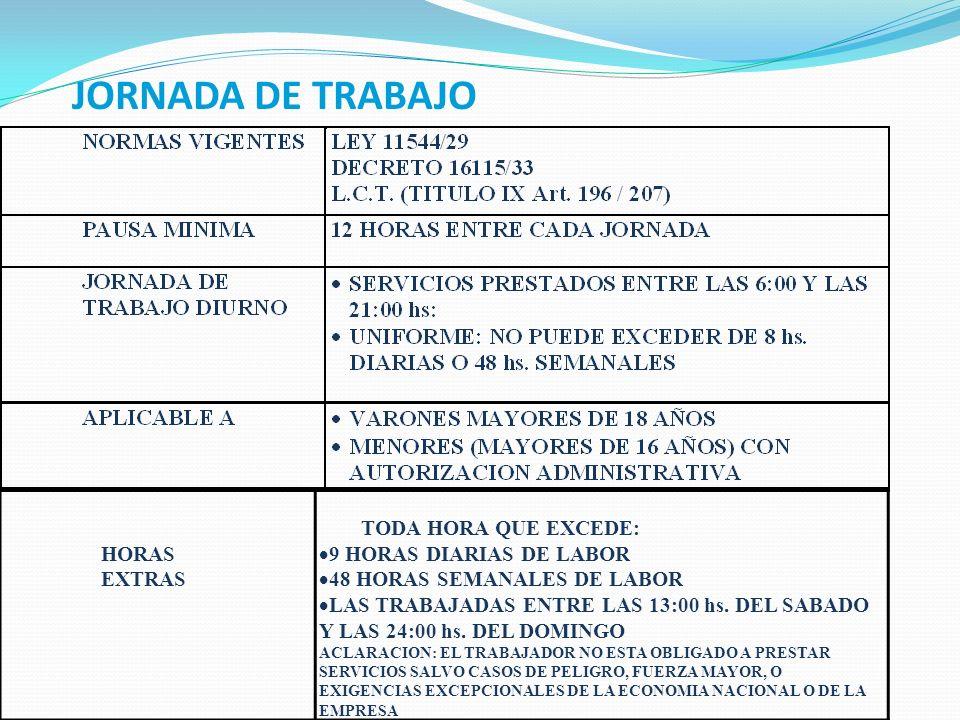 JORNADA DE TRABAJO HORAS EXTRAS TODA HORA QUE EXCEDE: