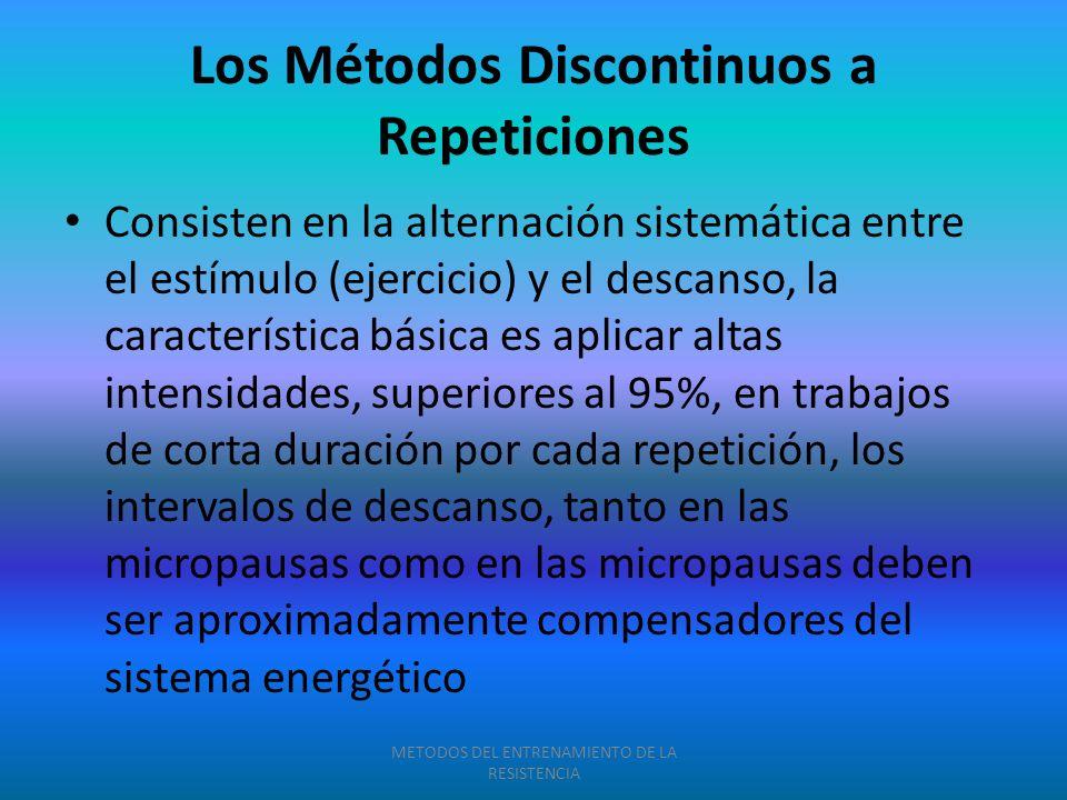 Los Métodos Discontinuos a Repeticiones