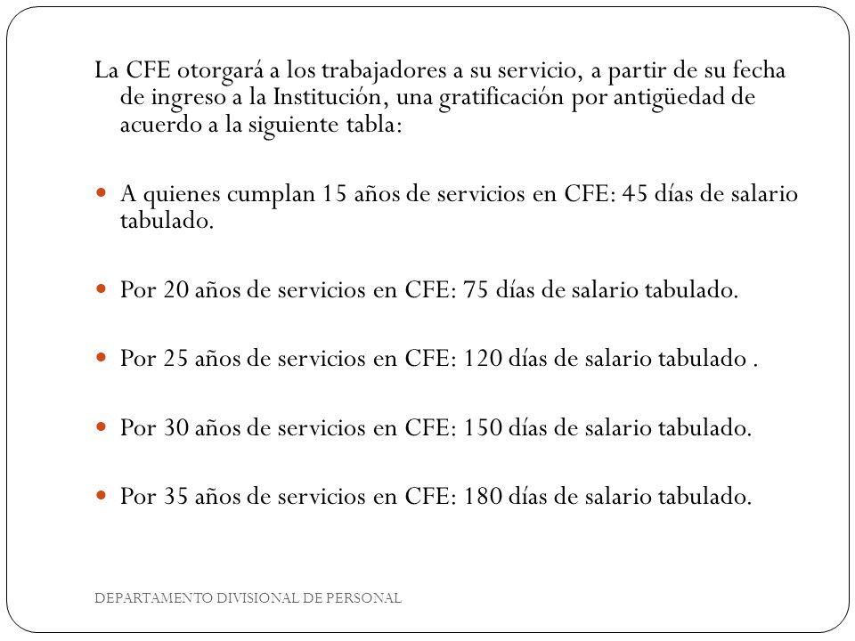 Por 20 años de servicios en CFE: 75 días de salario tabulado.