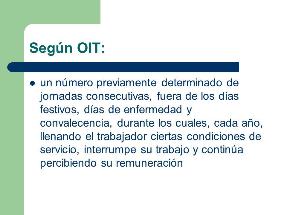 Según OIT: