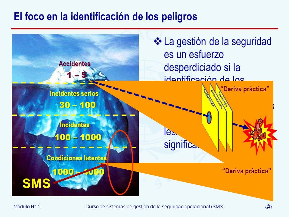 El foco en la identificación de los peligros