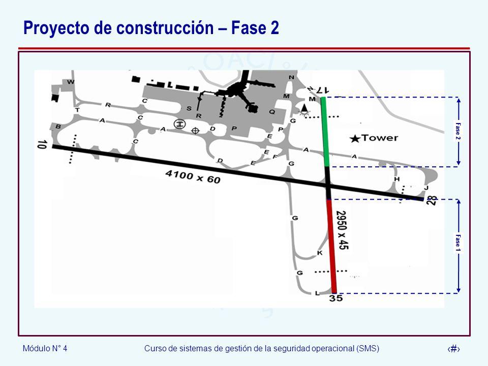 Proyecto de construcción – Fase 2