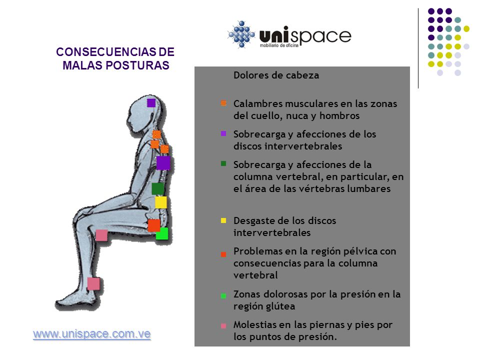 www.unispace.com.ve CONSECUENCIAS DE MALAS POSTURAS Dolores de cabeza