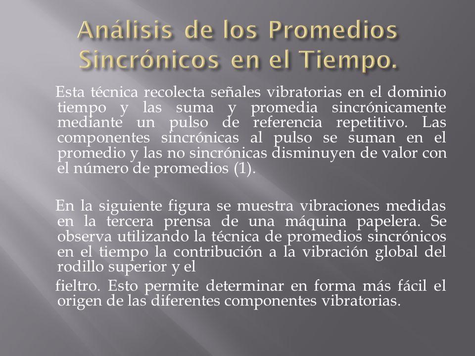 Análisis de los Promedios Sincrónicos en el Tiempo.