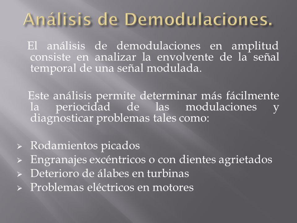 Análisis de Demodulaciones.