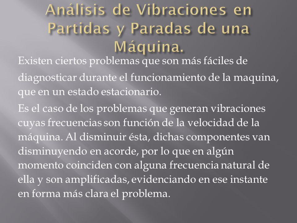 Análisis de Vibraciones en Partidas y Paradas de una Máquina.