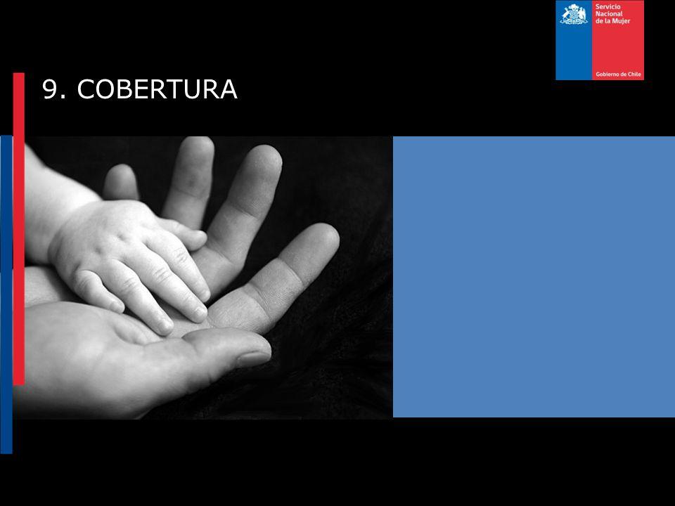 9. COBERTURA