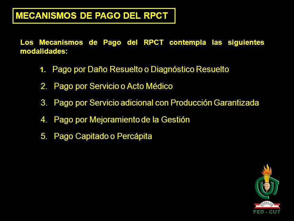 MECANISMOS DE PAGO DEL RPCT