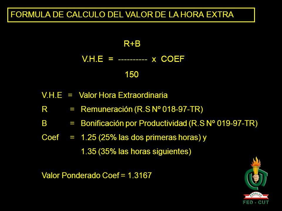 FORMULA DE CALCULO DEL VALOR DE LA HORA EXTRA