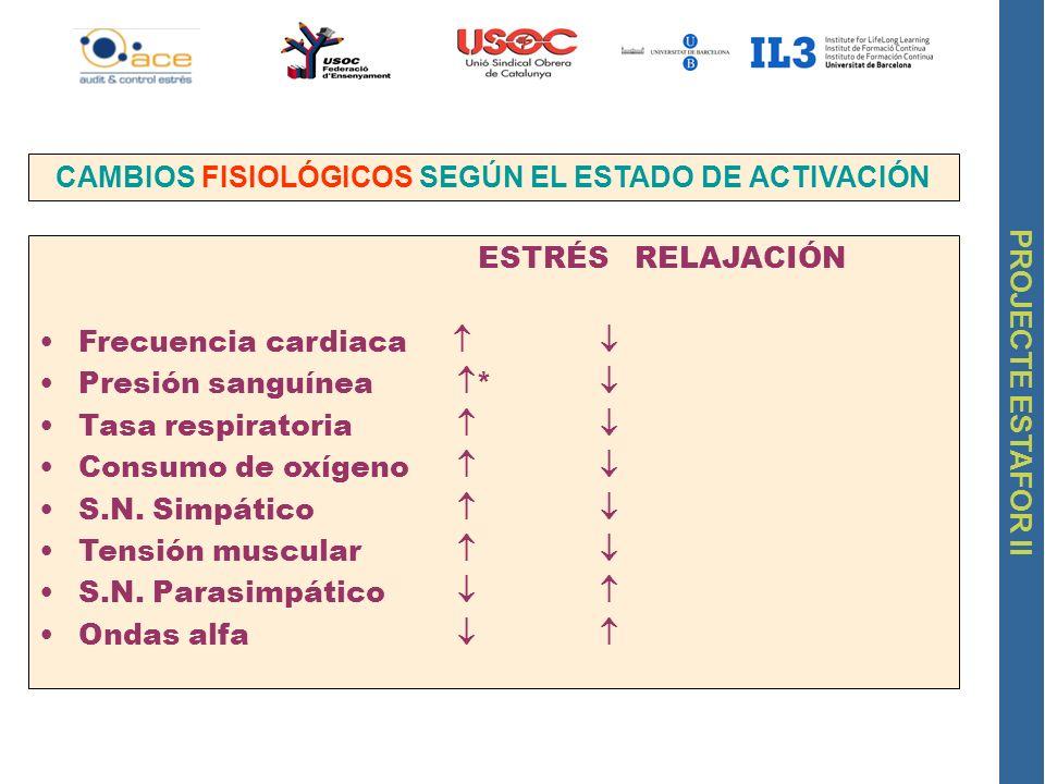 CAMBIOS FISIOLÓGICOS SEGÚN EL ESTADO DE ACTIVACIÓN