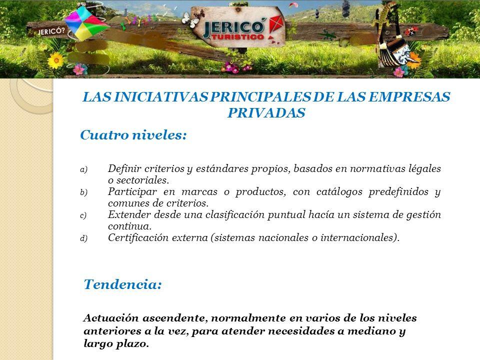 LAS INICIATIVAS PRINCIPALES DE LAS EMPRESAS PRIVADAS