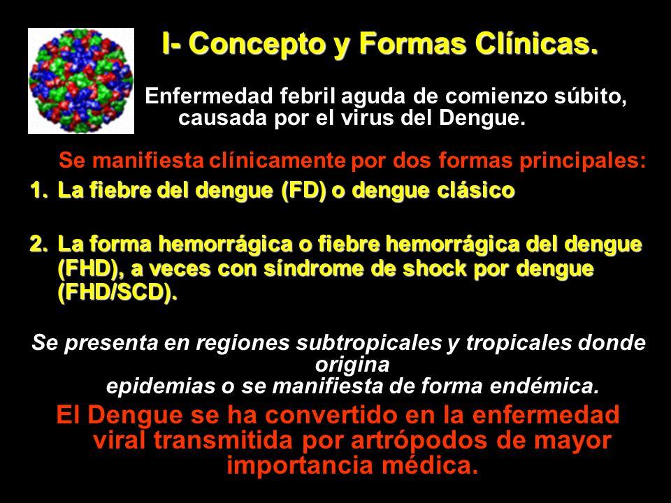 I- Concepto y Formas Clínicas.