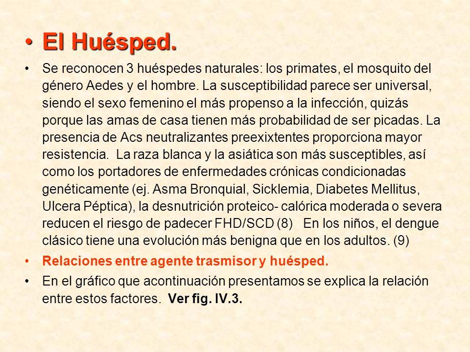 El Huésped.