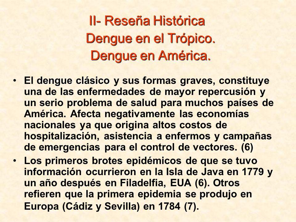 II- Reseña Histórica Dengue en el Trópico. Dengue en América.