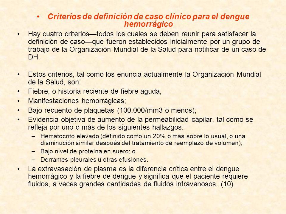 Criterios de definición de caso clínico para el dengue hemorrágico
