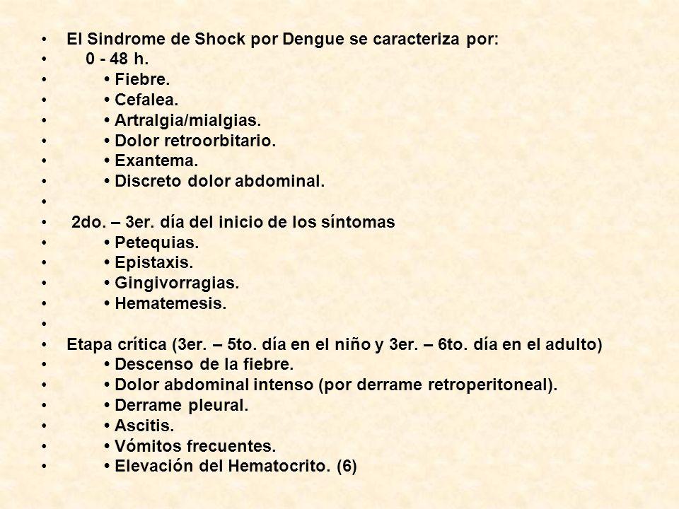 El Sindrome de Shock por Dengue se caracteriza por: