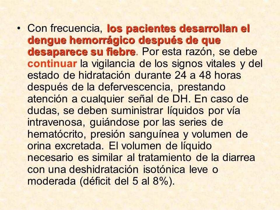 Con frecuencia, los pacientes desarrollan el dengue hemorrágico después de que desaparece su fiebre.