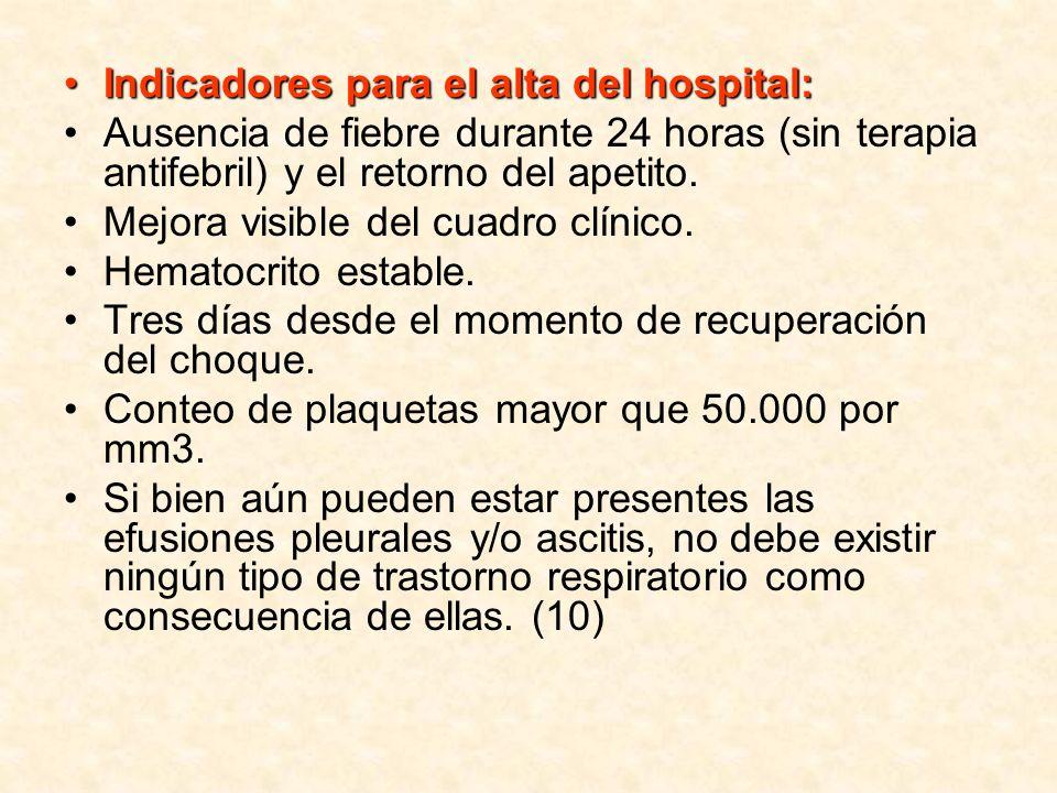 Indicadores para el alta del hospital: