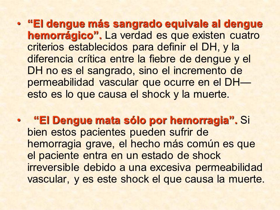 El dengue más sangrado equivale al dengue hemorrágico