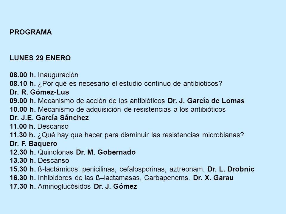 PROGRAMA LUNES 29 ENERO. 08.00 h. Inauguración. 08.10 h. ¿Por qué es necesario el estudio continuo de antibióticos