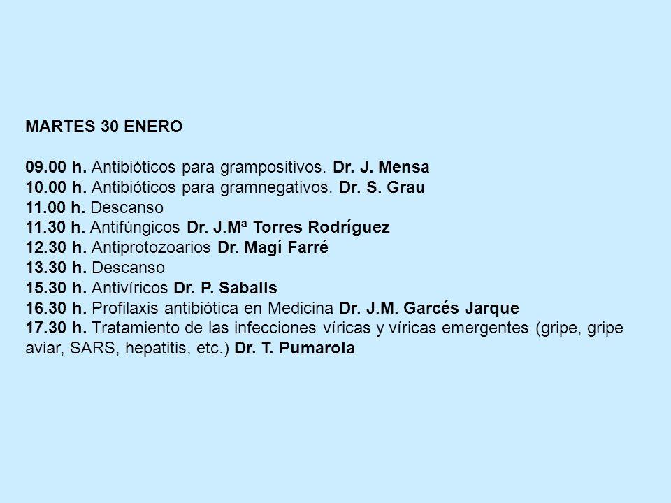 MARTES 30 ENERO 09.00 h. Antibióticos para grampositivos. Dr. J. Mensa. 10.00 h. Antibióticos para gramnegativos. Dr. S. Grau.