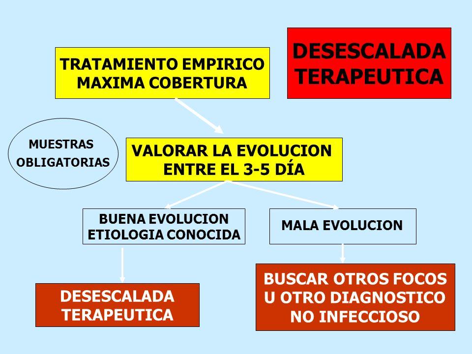 DESESCALADA TERAPEUTICA