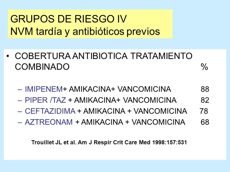 GRUPOS DE RIESGO IV NVM tardía y antibióticos previos
