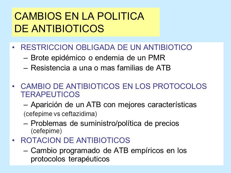 CAMBIOS EN LA POLITICA DE ANTIBIOTICOS