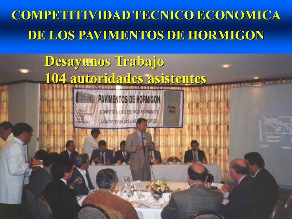 COMPETITIVIDAD TECNICO ECONOMICA DE LOS PAVIMENTOS DE HORMIGON