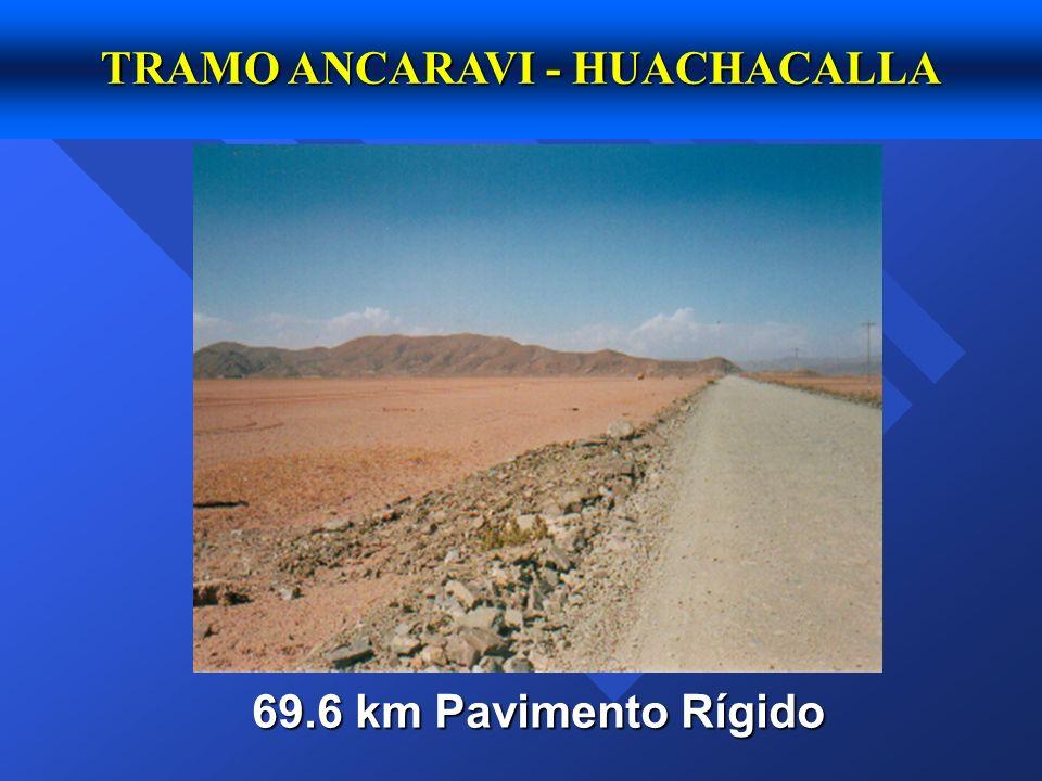 TRAMO ANCARAVI - HUACHACALLA