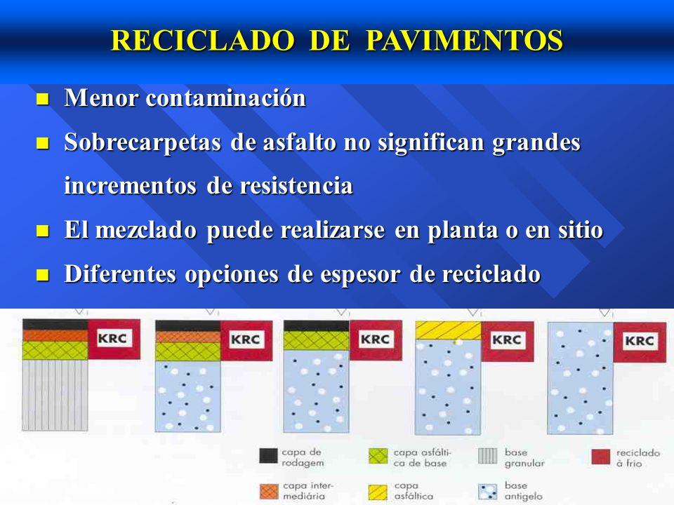 RECICLADO DE PAVIMENTOS