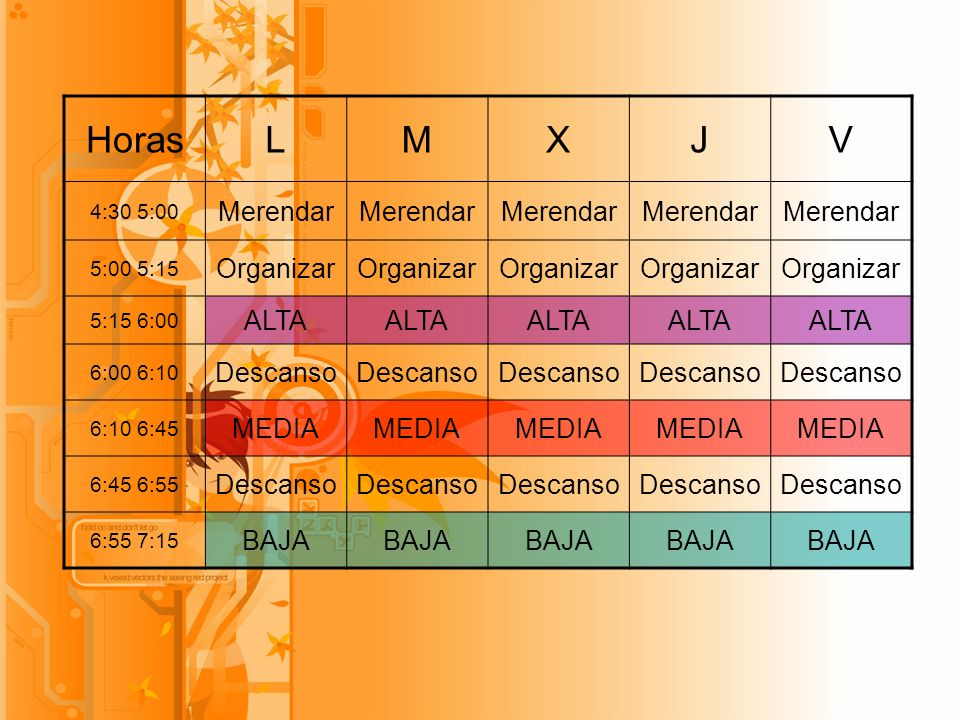 Horas L M X J V Merendar Organizar ALTA Descanso MEDIA BAJA 4:30 5:00