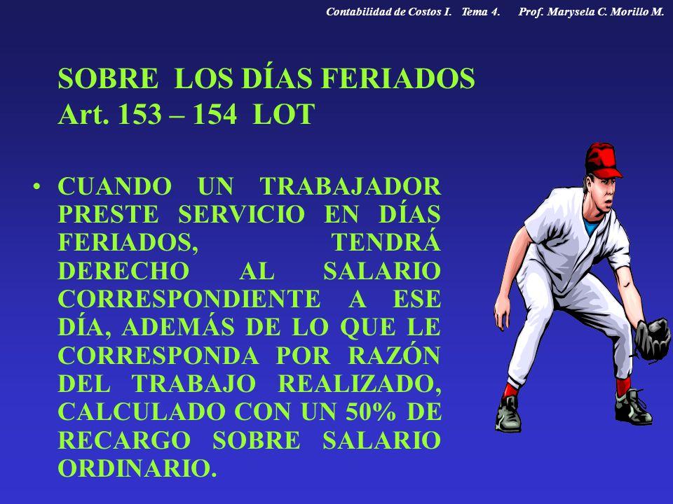 SOBRE LOS DÍAS FERIADOS Art. 153 – 154 LOT
