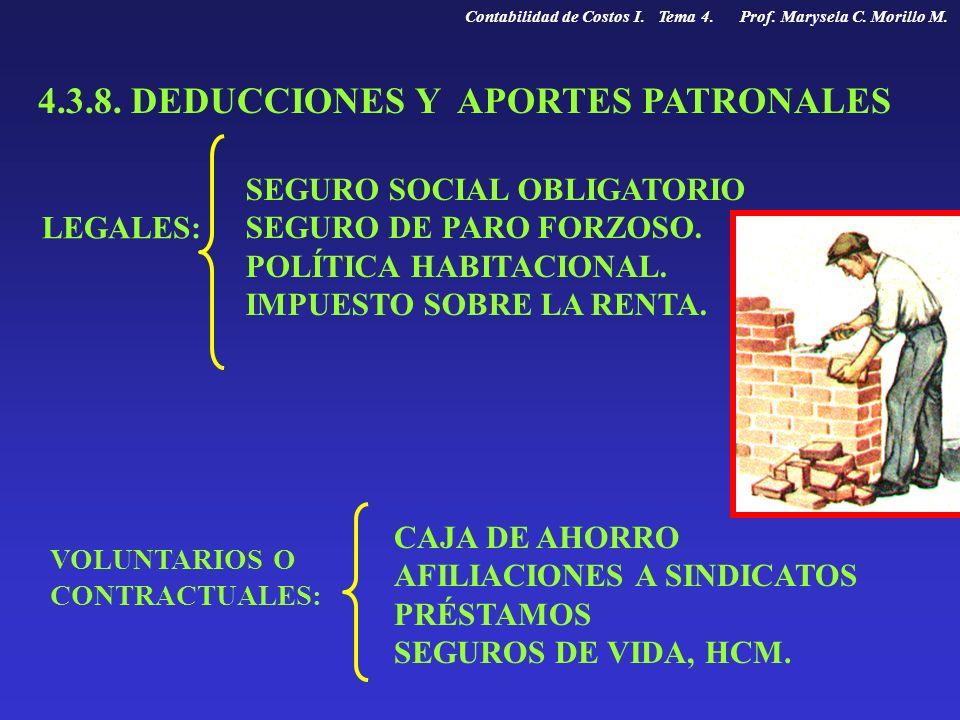 4.3.8. DEDUCCIONES Y APORTES PATRONALES