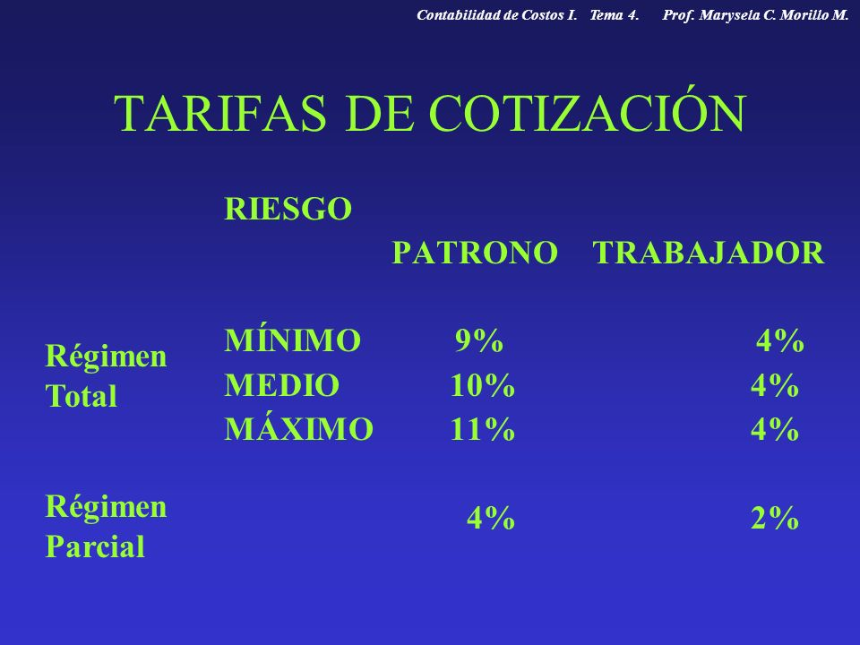 TARIFAS DE COTIZACIÓN RIESGO PATRONO TRABAJADOR MÍNIMO 9% 4%