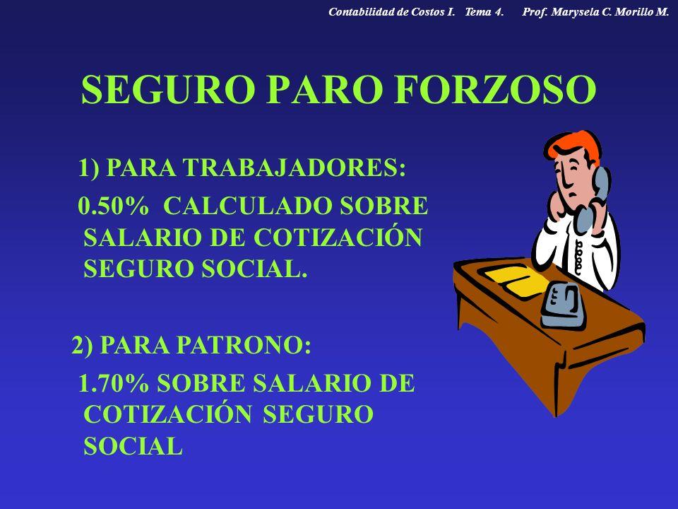 SEGURO PARO FORZOSO 1) PARA TRABAJADORES: