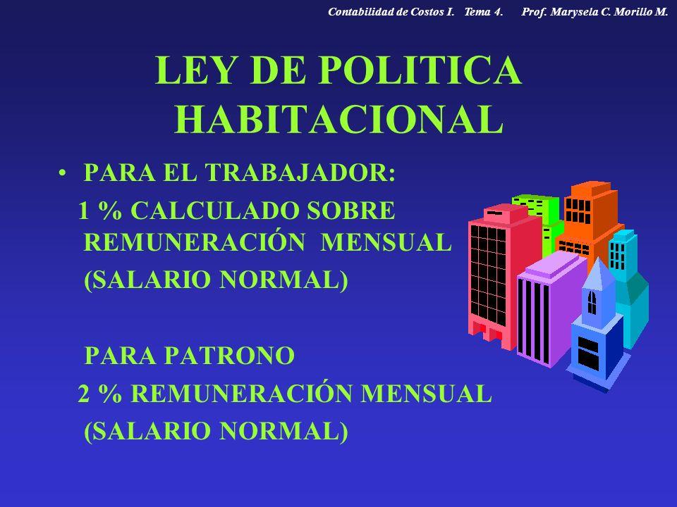 LEY DE POLITICA HABITACIONAL