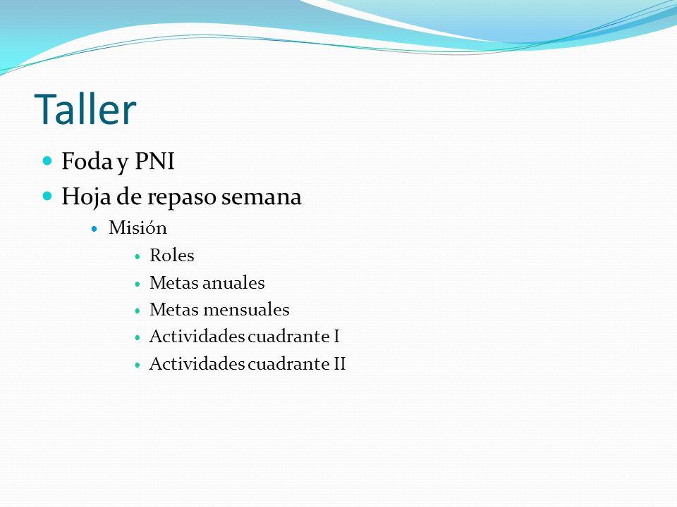 Taller Foda y PNI Hoja de repaso semana Misión Roles Metas anuales