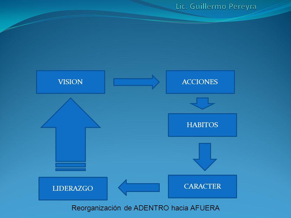 Reorganización de ADENTRO hacia AFUERA